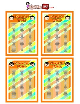 Character Traits - Adjective Poster