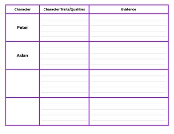 The Lion, the Witch, and the Wardrobe character study organizer