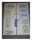 Character Traits Anchor Chart
