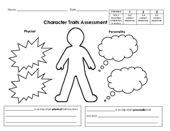 Character Traits Assessment