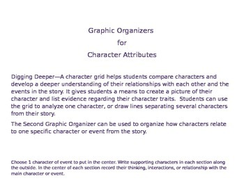 Character Traits & Attributes