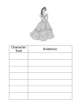 Character Traits- Beauty and the Beast