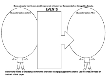 Character Traits Bubble Head Graphic Organizer Worksheet