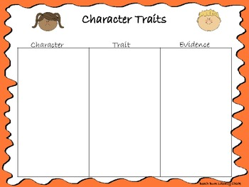 Character Traits - Common Core Organizers!