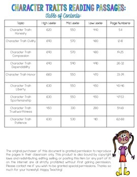 Character Traits Differentiated Reading Passages (bundle)