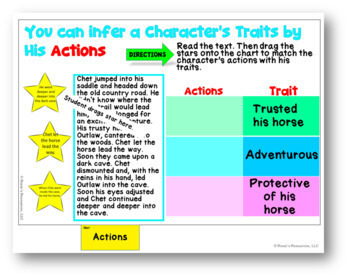 Character Traits - Digital Interactive Notebook for Google Classroom