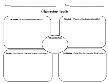 Character Traits - Emotional, Social, Physical, Intellectual