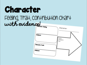 Character Traits, Feelings, and Contributions