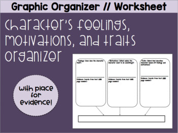 Character Traits, Feelings, and Motivations Chart