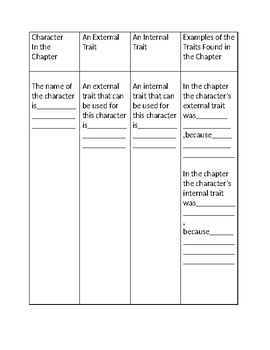 """Character Traits Format for the story """"Gooney Bird Greene"""""""