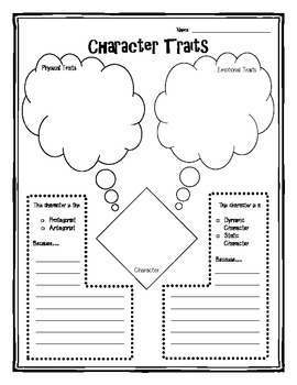 picture regarding Character Graphic Organizer Printable identify Identity Features Image Organizer Instructors Pay back Lecturers