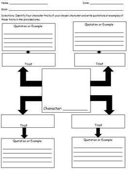 Character Traits Graphic Organizer