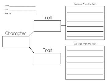 Character Traits - Graphic Organizer