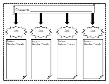 Identifying Character Traits: Graphic Organizer {ANY BOOK}