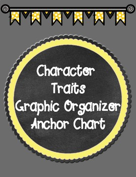 Character Traits Graphic Organizer Anchor Chart