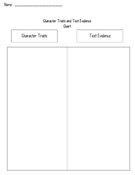 character traits graphic organizer provide text evidence tpt. Black Bedroom Furniture Sets. Home Design Ideas