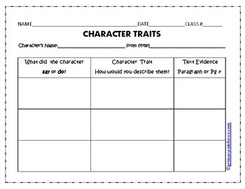 CHARACTER Traits Graphic Organizer w/Text Evidence