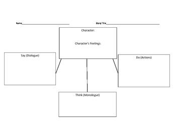 Character Traits Graphic Organizers