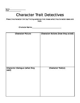 Character Traits Graphic Organizers
