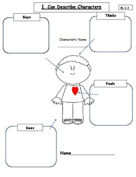 Character Traits (Personality)
