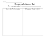Character Traits Inside and Out