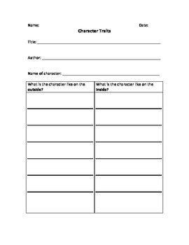 Character Traits: Internal and External