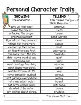 Character Traits List