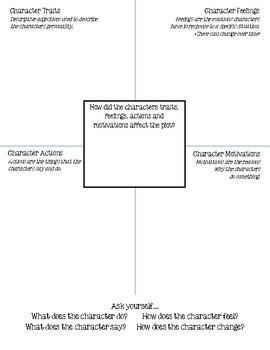 Character Traits, Motivations and Feelings