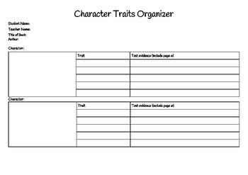 Character Traits Organizational Chart