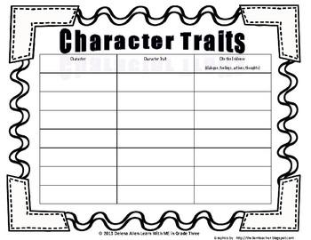Character Traits Organizer