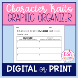 Character Traits Organizer - Outside and Inside Traits