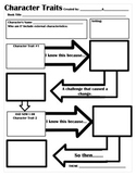 Character Traits Organizer w/Changing Event
