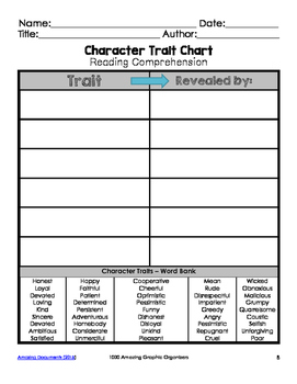 Character Traits Part 1 -  Graphic Organizers for Guided Reading