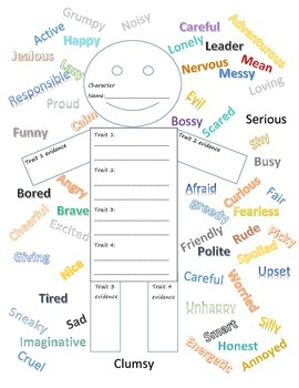 Character Traits Person