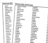 Character Traits Personality & Physical