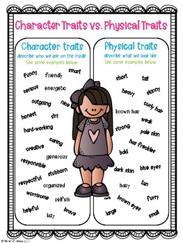 Character Traits & Physical Traits Posters: FREEBIE!