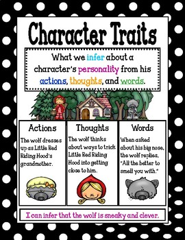 Character Traits Poster/Mini Anchor Chart