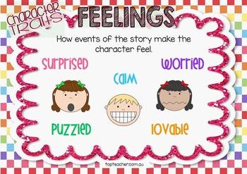 Character Traits Poster set