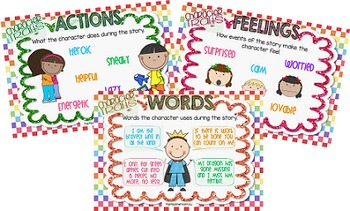 Character Traits Poster set