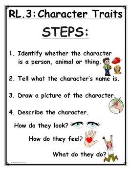 Character Traits Anchor and Process Charts