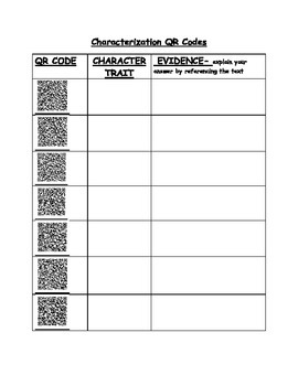 Character Traits QR Activity