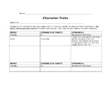 Character Traits Quiz/Worksheet- CCSS aligned RL.3.3
