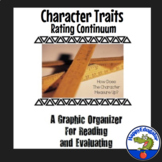 Character Traits Graphic Organizer for Analyzing Character