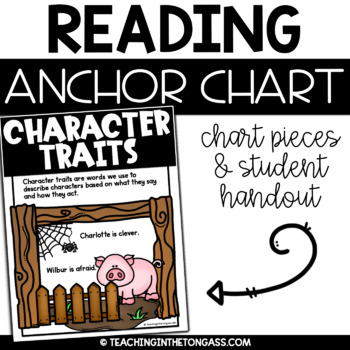 Character Traits Reading Anchor Chart