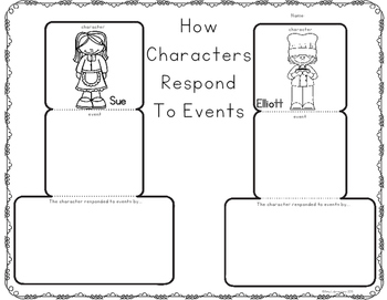 Christmas Character Traits Passage
