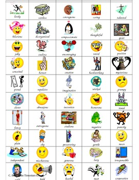 Character Traits Reference Sheet