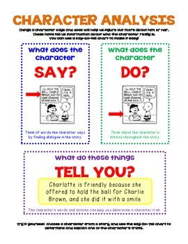 Character Traits: Say-Do-Tell Chart