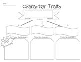 Character Traits Sheet