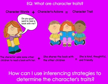 Character Traits Smartboard Lesson
