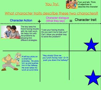 Character Traits Smartboard Lesson